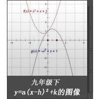 二次函数y=a(x-h)²+k的图像