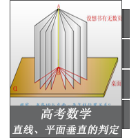 直线、平面垂直的判定与性质
