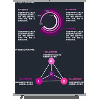 紫色商务PPT模板